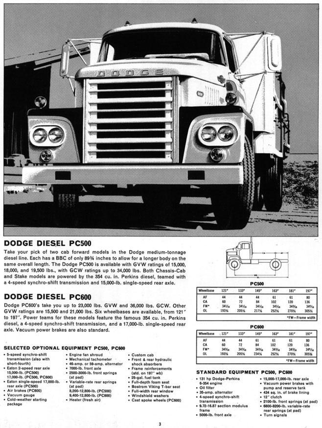 Big Dodge Trucks'61'71 Truck Website. The '61'71 Dodge Truck Website. Dodge. Dodge Lcf Series Trucks Wiring At Scoala.co