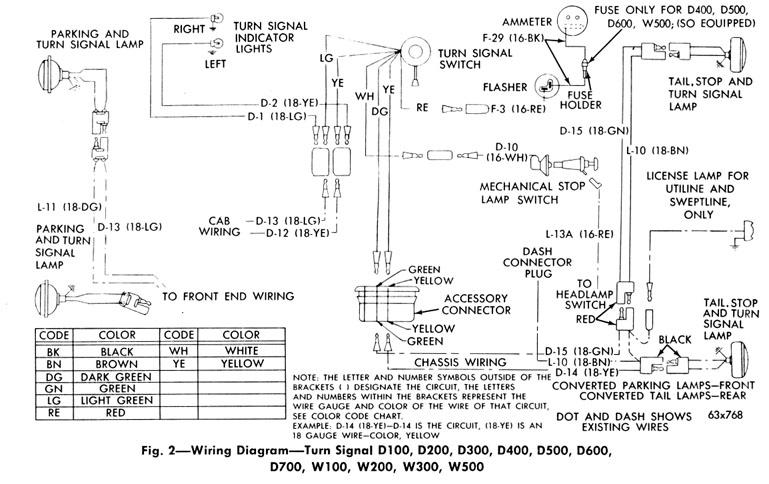 6165_signals electricals '61 '71 dodge truck website basic turn signal wiring diagram at gsmx.co