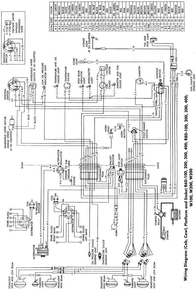 61wire jpg � wiring diagram for 1961 dodge light duty pickups