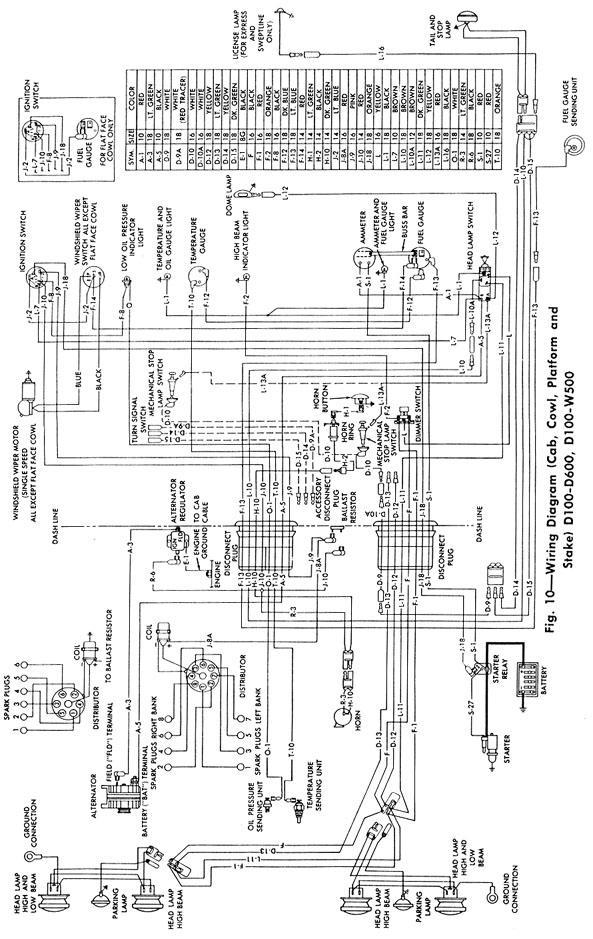 electricals 61 71 dodge truck website rh sweptline com 1977 Dodge Truck Wiring Diagram 1967 dodge a100 wiring diagram