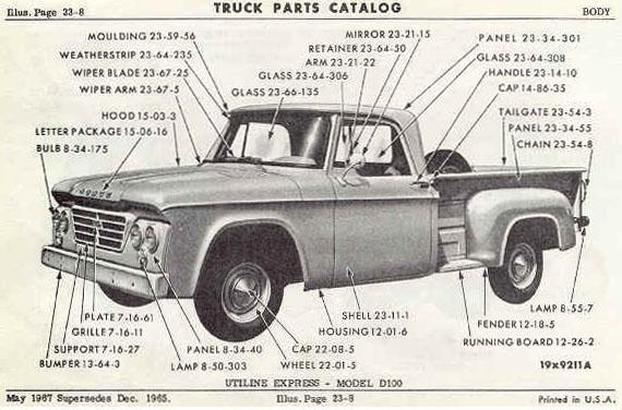 Dodge Truck Parts >> Body And Rust 61 71 Dodge Truck Website