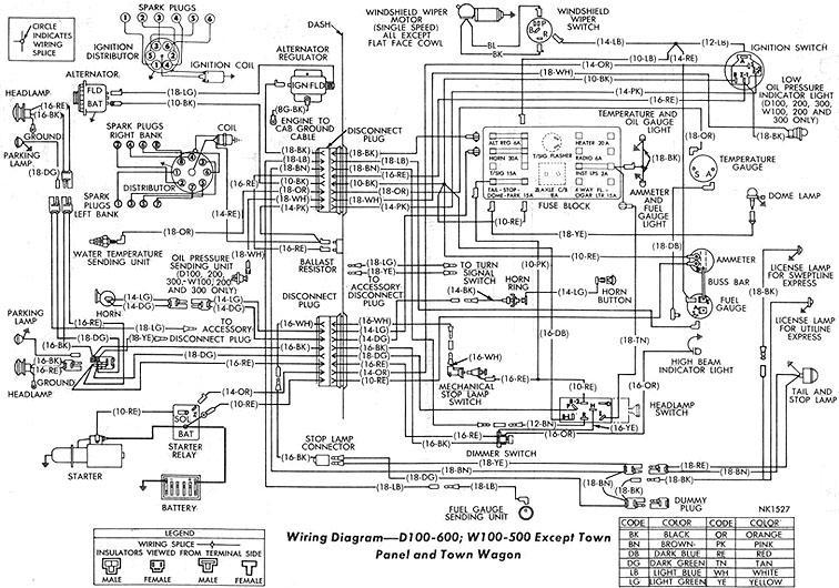 electricals \u002761 \u002771 dodge truck website 120V Electrical Switch Wiring Diagrams 65wire jpg � wiring diagram for 1965 dodge light duty pickups