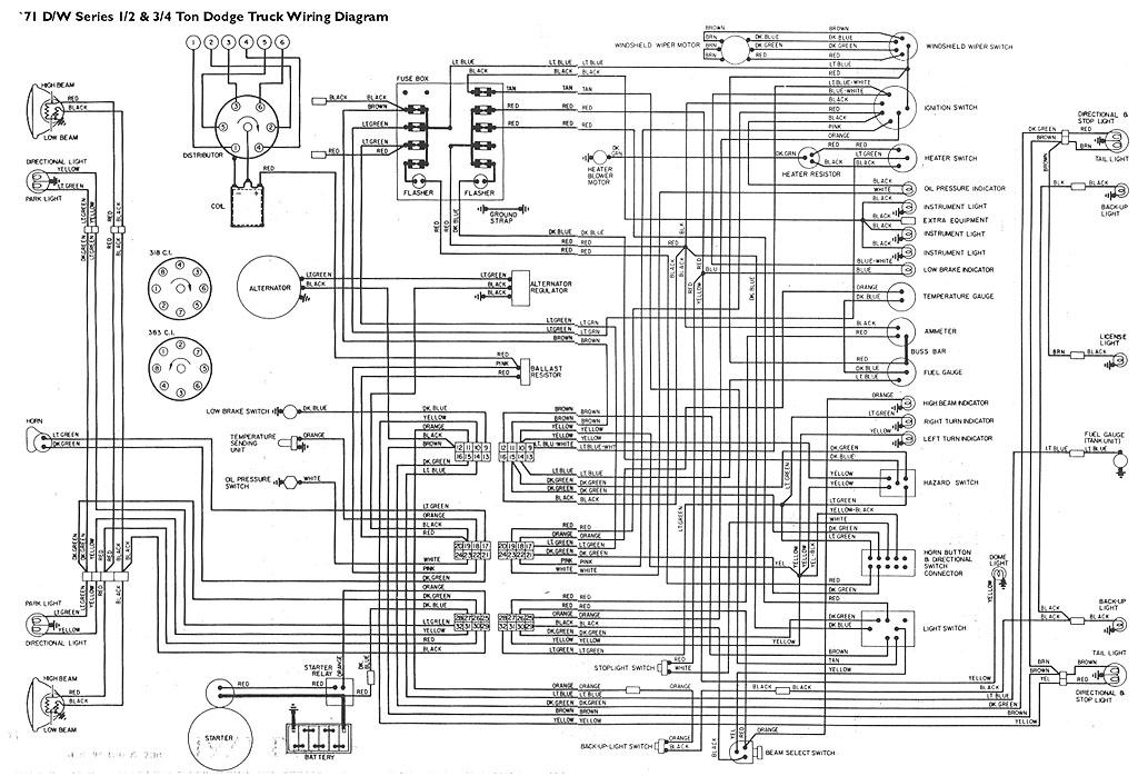 71wire 1974 w100 wiring harness diagram wiring diagrams for diy car repairs 1968 dodge d100 wiring diagram at bayanpartner.co