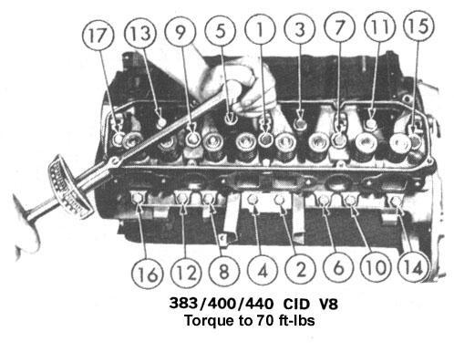 engine tips 61 71 dodge truck website rh sweptline com 1971 383 Magnum Engine 1971 383 Magnum Engine